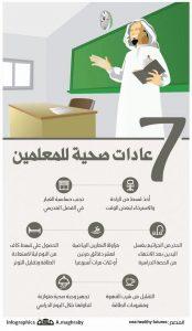 عادات صحيه للمعلمين
