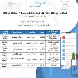جامعة الإمام عبد الرحمن .. تقر عددًا من الضوابط والاحترازات الصحية لتطبيقها في الاختبارات الفصلية الحضورية