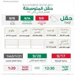 كلية الطب بعنيزة .. تحقق المركز الأول في اختبارات الرخصة السعودية