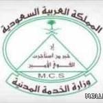 جامعة الباحة تبدأ في استقبال الراغبين بالتسجيل ببرامج الدراسات العليا للعام 1434-1435 ه