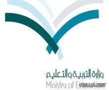 قياس : استمرار التسجيل لدخول اختبارات القدرات العامة للجامعيين كفايات اللغة الإنجليزية