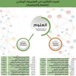 """""""الكناني"""" يقف على جاهزية متوسطة الحسن بن علي بجدة لتطبيق الاختبارات الوطنية"""